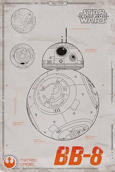 Pyramid International Maxi Poster - Star Wars Episode VII BB-8 Renkli